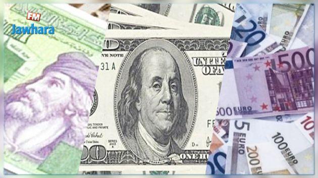 الأورو يتخطى حاجز 2.9 دينار تونسي