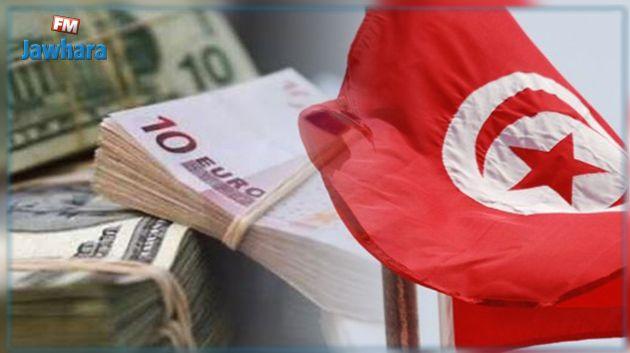 ارتفاع نسبة تداين تونس إلى 66.9 بالمائة من الناتج الداخلي الخام