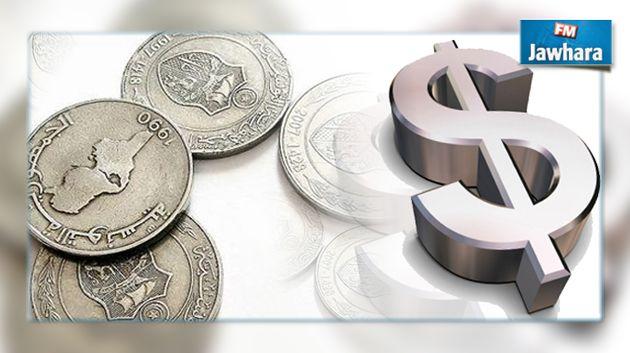 le dinar tunisien poursuit sa chute face au dollar. Black Bedroom Furniture Sets. Home Design Ideas