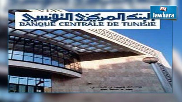Bct r chelonnement des dettes des professionnels du - Grille de salaire secteur bancaire tunisie ...
