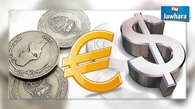 nouvelle baisse historique du dinar tunisien face l euro et le dollar. Black Bedroom Furniture Sets. Home Design Ideas