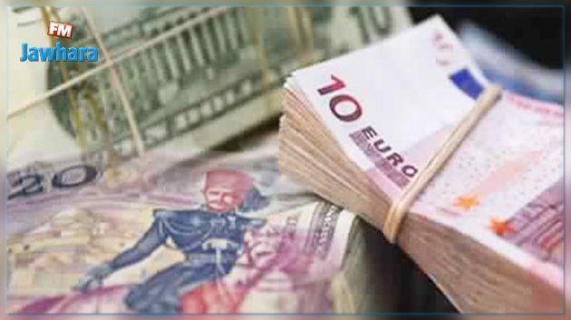 nouvelle baisse du dinar tunisien face l euro. Black Bedroom Furniture Sets. Home Design Ideas
