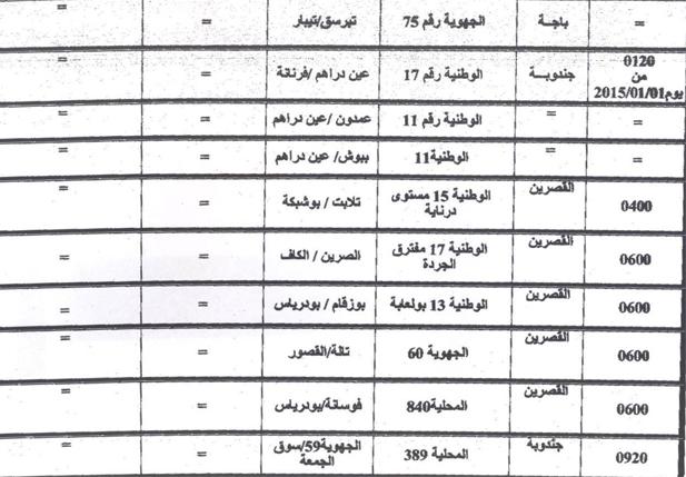 وطني: قائمة الطرقات المقطوعة بسبب تساقط الثلوج image.php?id=24788