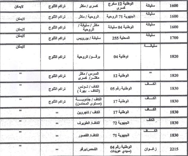 وطني: قائمة الطرقات المقطوعة بسبب تساقط الثلوج image.php?id=24789