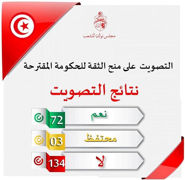 تصويت.jpg