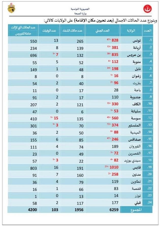 جدول محين 10-9-2020.jpg