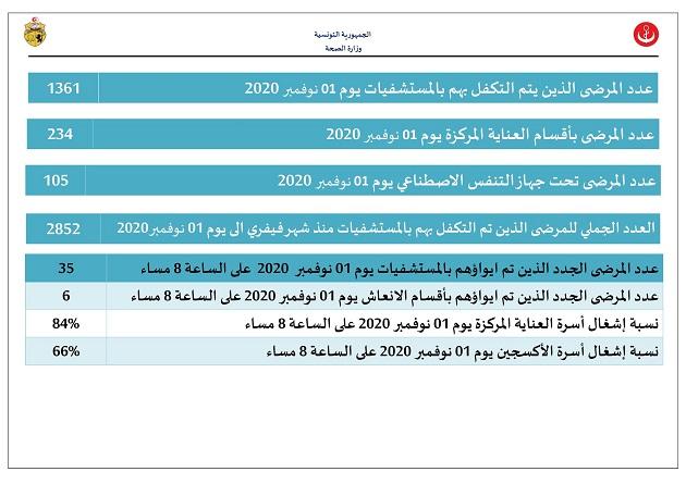 وزارة الصحة2.jpg