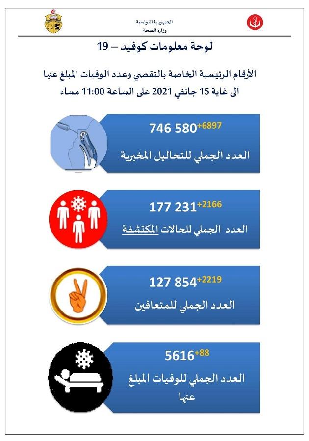 تونس 16 جانفي.jpg