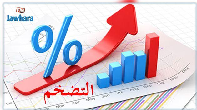 استقرار نسبة التضخم في تونس عند 6.7 %