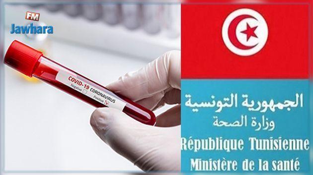 الوضع الوبائي في تونس: تسجيل 826 اصابة جديدة بكورونا