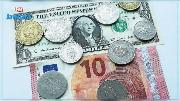 قيمة الدينار تتراجع أمام اليورو وتتحسن مقابل الدولار