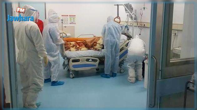 نابل : 6 حالات وفاة و236 إصابة جديدة بكورونا