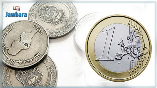 La dégringolade du dinar tunisien se poursuit