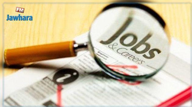 Opportunités d'emploi dans un pays du Golfe