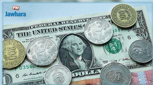 Nouvelle baisse historique du dinar tunisien face au dollar