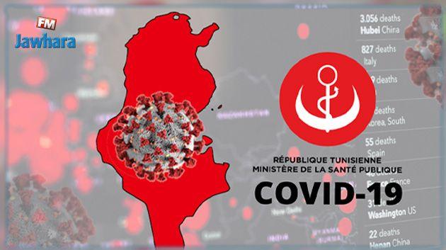 Covid-19 : 465 nouvelles contaminations en une journée