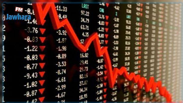 Baisse de 5% du revenu global des sociétés cotées en Bourse