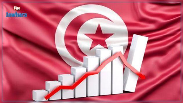 Baisse de 7,4% des investissements internationaux